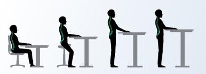 Mensch am Schreibtisch und am Steharbeitsplatz bzw. Stehpult