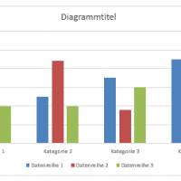 Diagrammverzeichnis erstellen und Diagramme formatieren mit Word – Tutorial